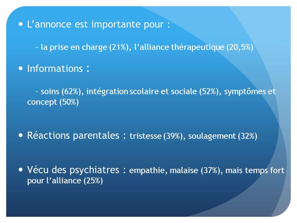 - la prise en charge (21%), l'alliance thérapeutique (20,5%)
