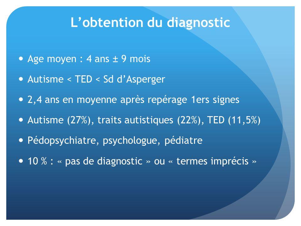 L'obtention du diagnostic