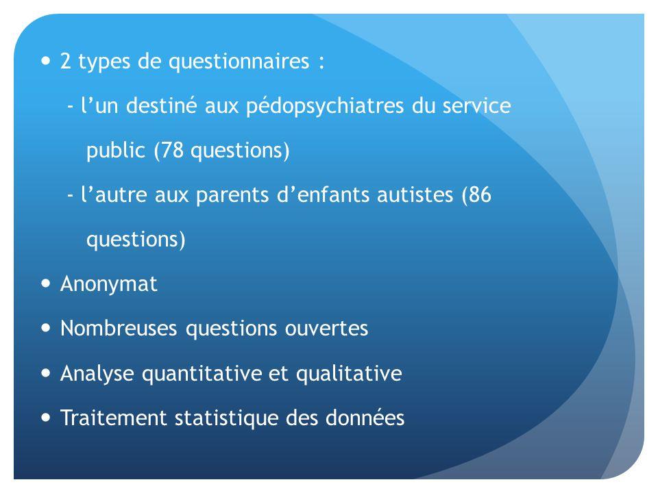 2 types de questionnaires :