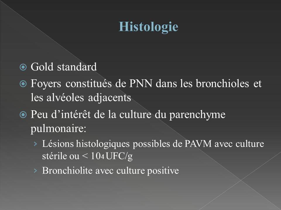 Histologie Gold standard
