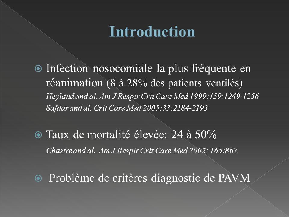 Introduction Infection nosocomiale la plus fréquente en réanimation (8 à 28% des patients ventilés)