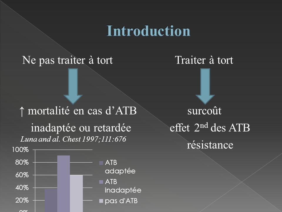 Introduction Ne pas traiter à tort Traiter à tort ↑ mortalité en cas d'ATB surcoût inadaptée ou retardée effet 2nd des ATB résistance