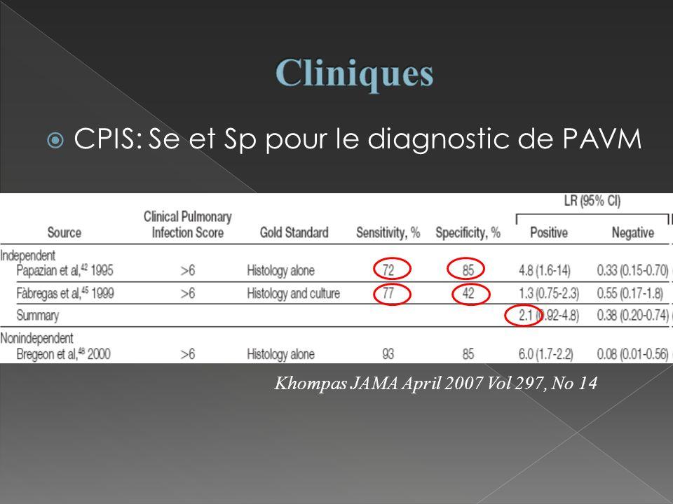 Cliniques CPIS: Se et Sp pour le diagnostic de PAVM