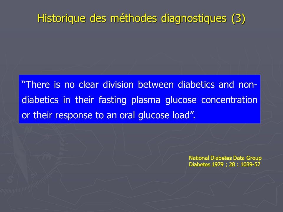Historique des méthodes diagnostiques (3)