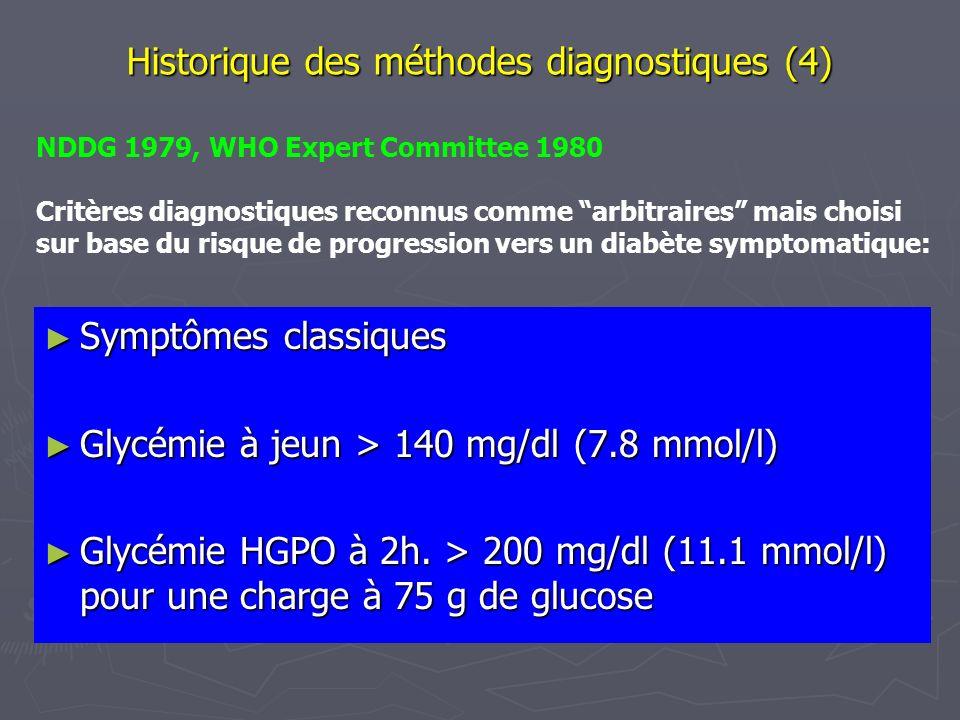 Historique des méthodes diagnostiques (4)