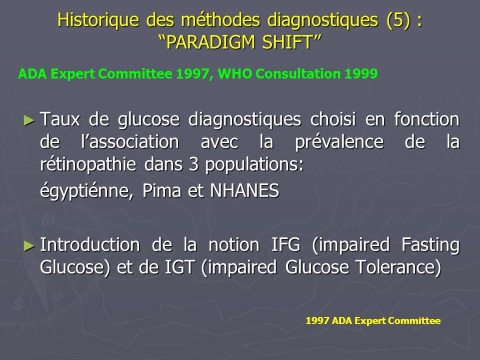 Historique des méthodes diagnostiques (5) : PARADIGM SHIFT