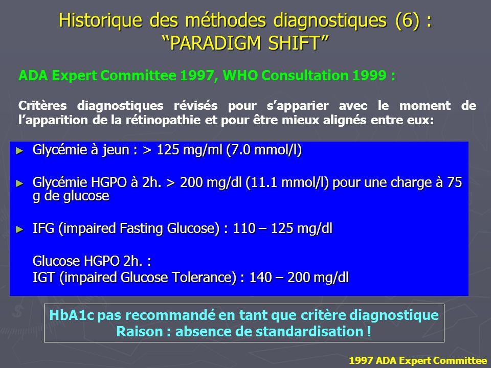 Historique des méthodes diagnostiques (6) : PARADIGM SHIFT