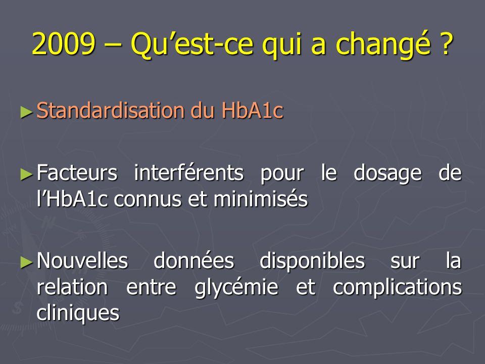 2009 – Qu'est-ce qui a changé