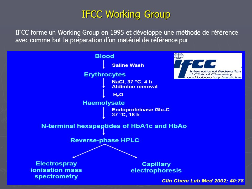 IFCC Working Group