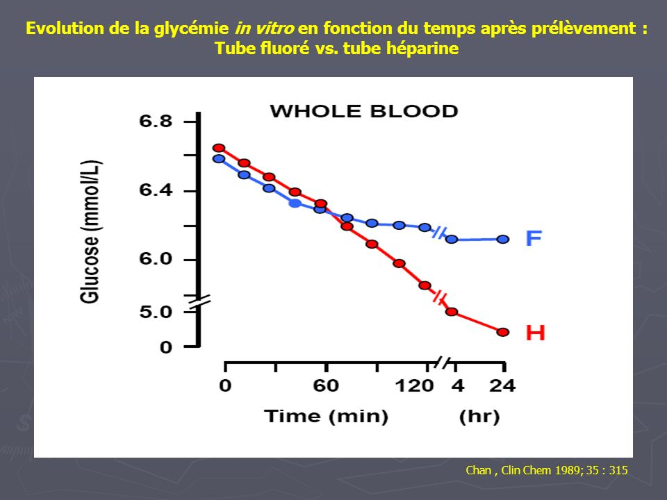 Tube fluoré vs. tube héparine