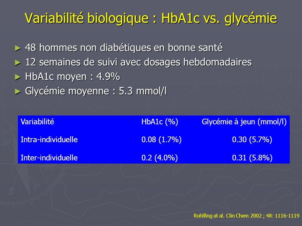 Variabilité biologique : HbA1c vs. glycémie