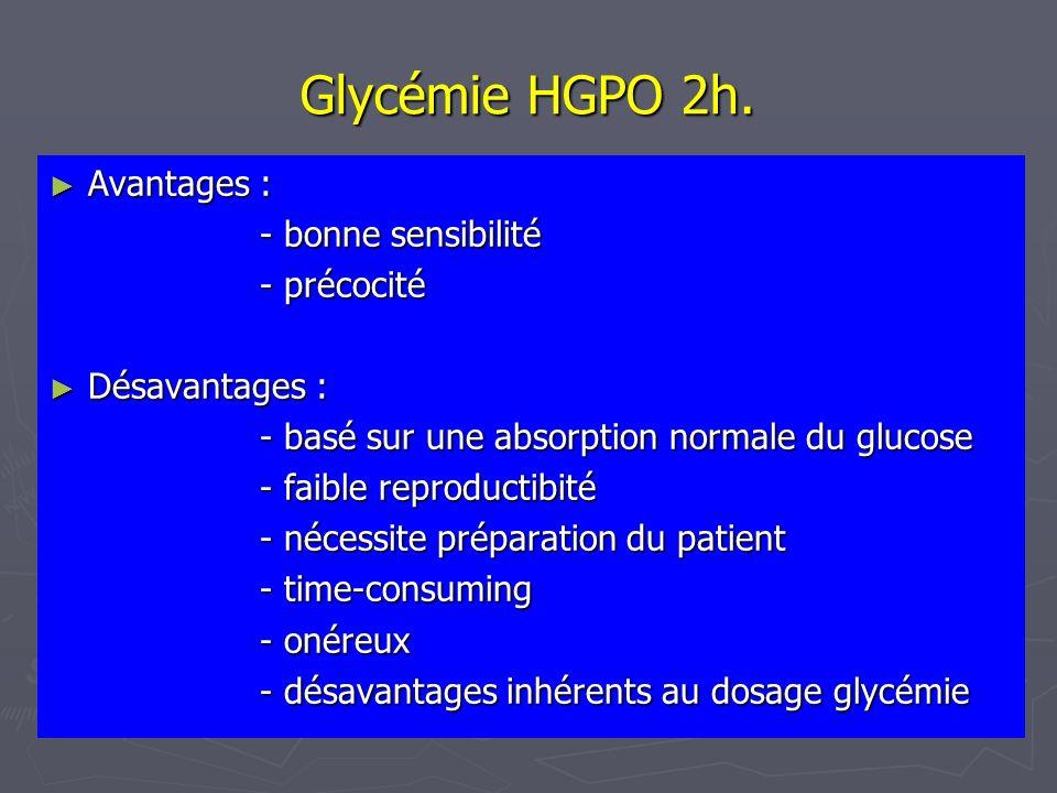 Glycémie HGPO 2h. Avantages : - bonne sensibilité - précocité