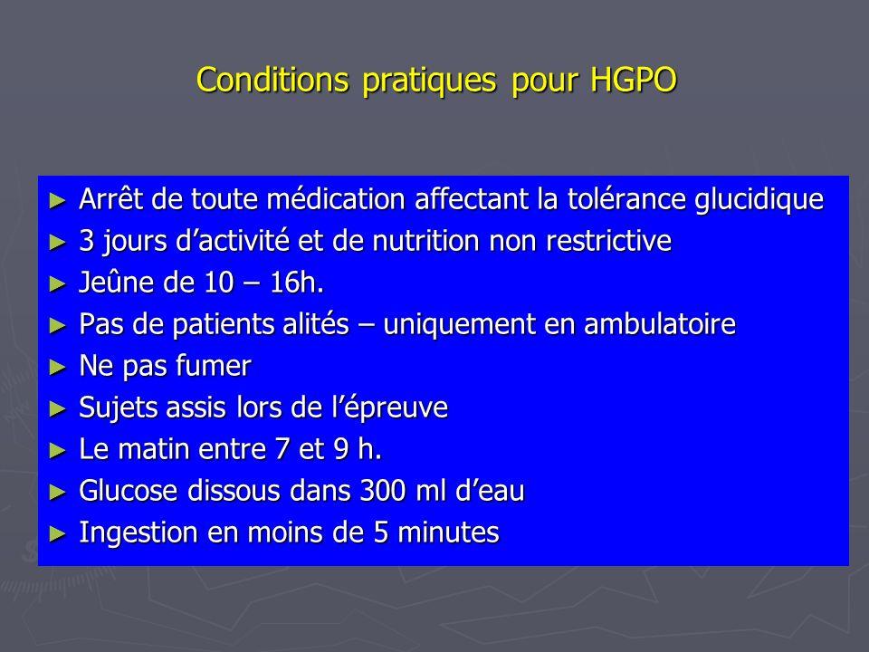 Conditions pratiques pour HGPO