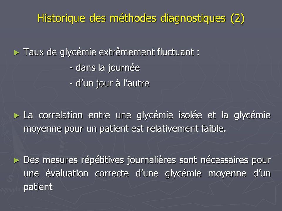 Historique des méthodes diagnostiques (2)