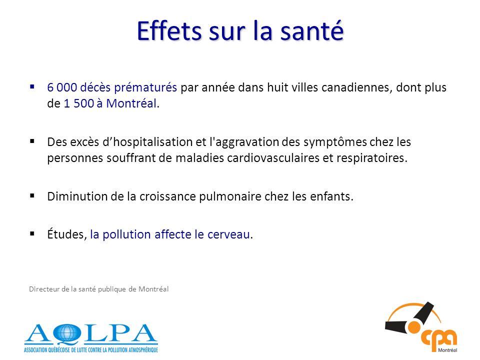 Effets sur la santé 6 000 décès prématurés par année dans huit villes canadiennes, dont plus de 1 500 à Montréal.