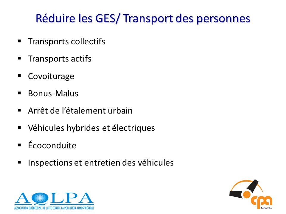Réduire les GES/ Transport des personnes