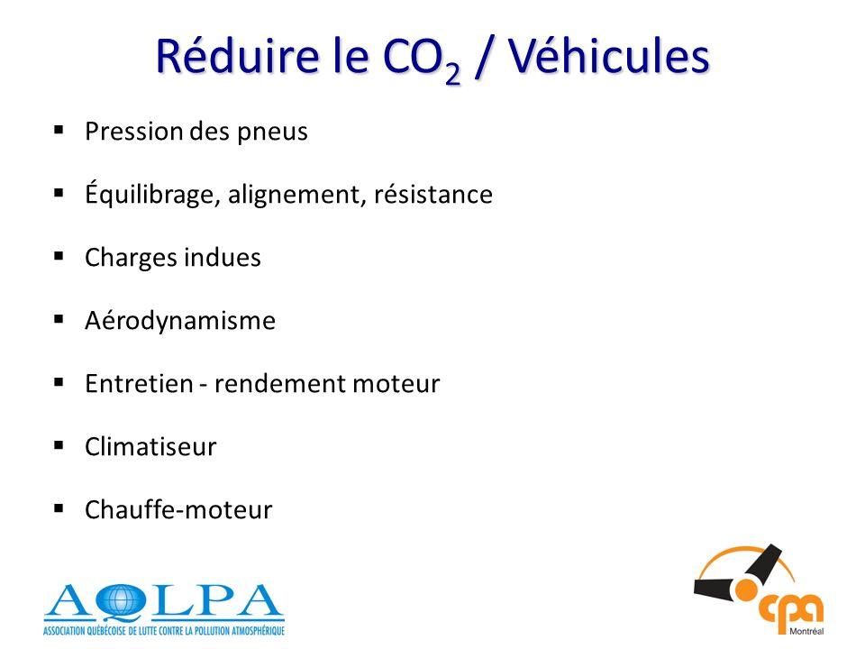 Réduire le CO2 / Véhicules