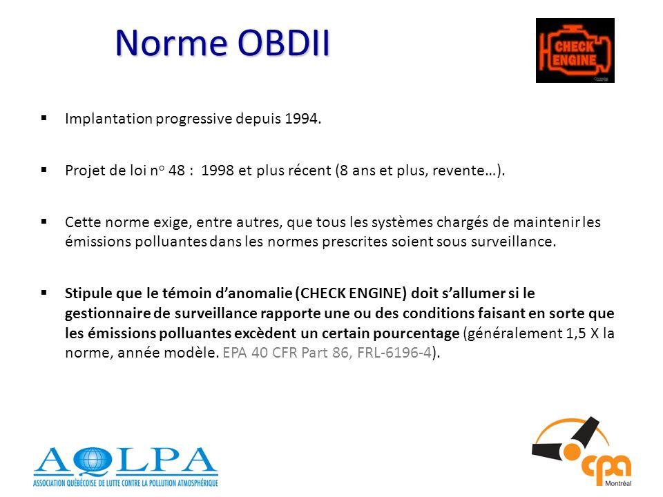 Norme OBDII Implantation progressive depuis 1994.