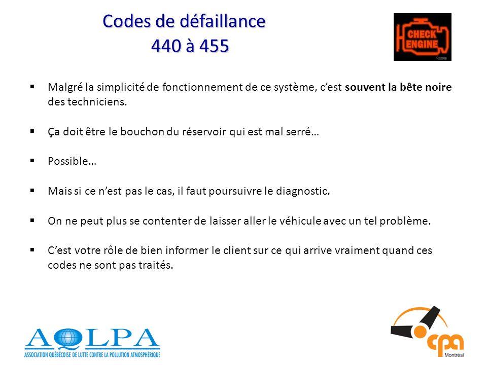 Codes de défaillance 440 à 455 Malgré la simplicité de fonctionnement de ce système, c'est souvent la bête noire des techniciens.