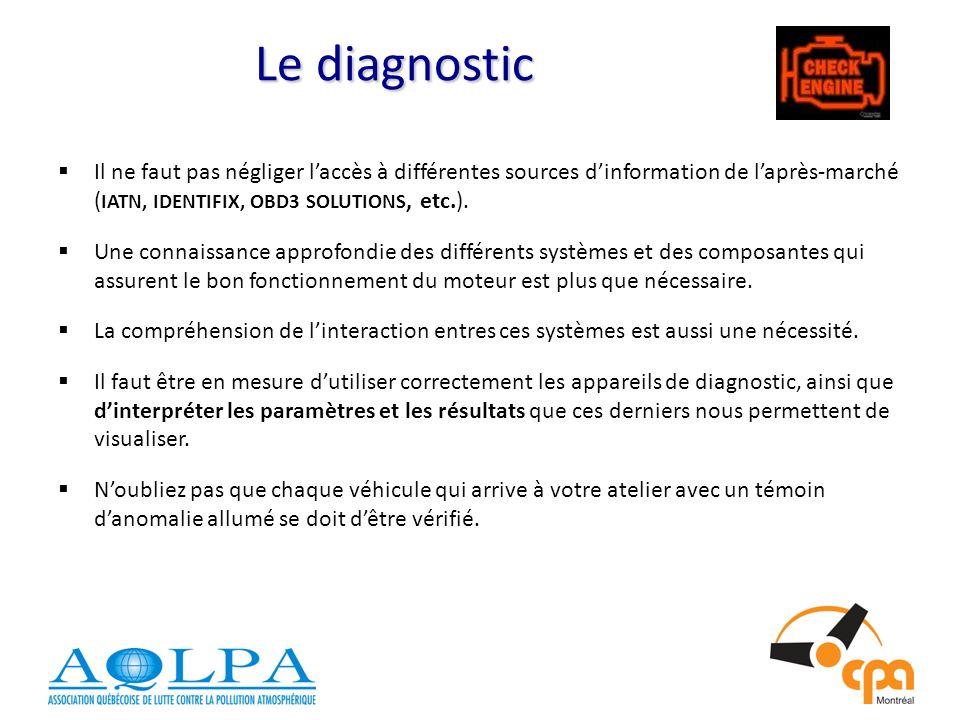 Le diagnostic Il ne faut pas négliger l'accès à différentes sources d'information de l'après-marché (IATN, IDENTIFIX, OBD3 SOLUTIONS, etc.).