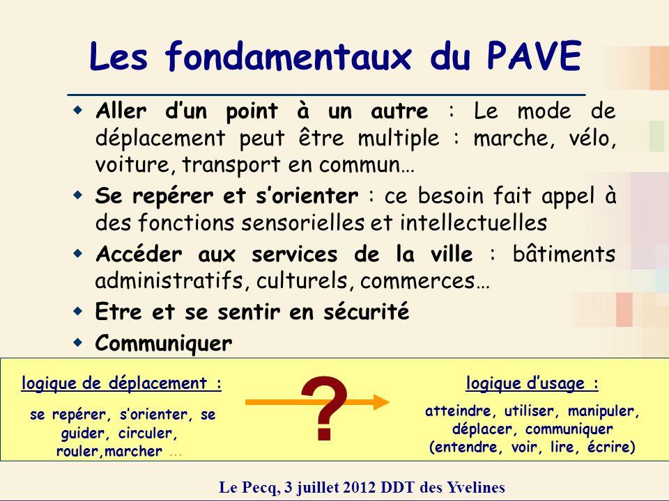 Les fondamentaux du PAVE