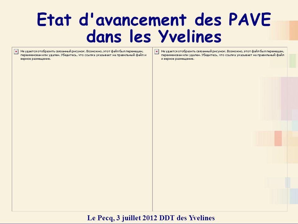 Etat d avancement des PAVE dans les Yvelines
