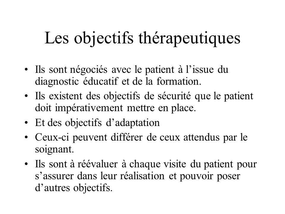 Les objectifs thérapeutiques