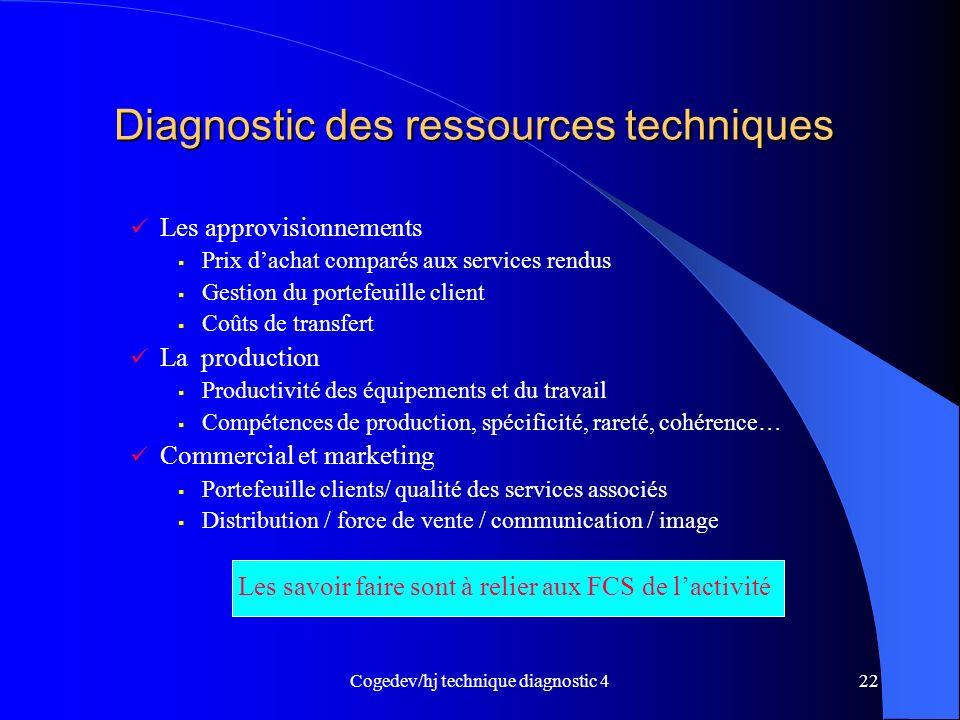 Diagnostic des ressources techniques
