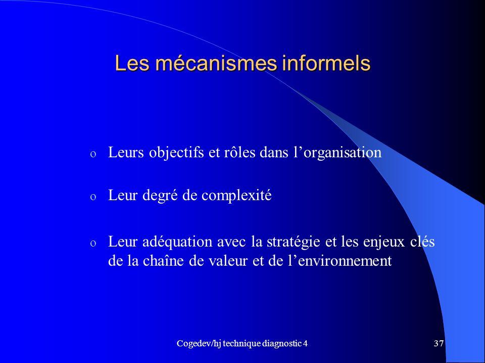 Les mécanismes informels