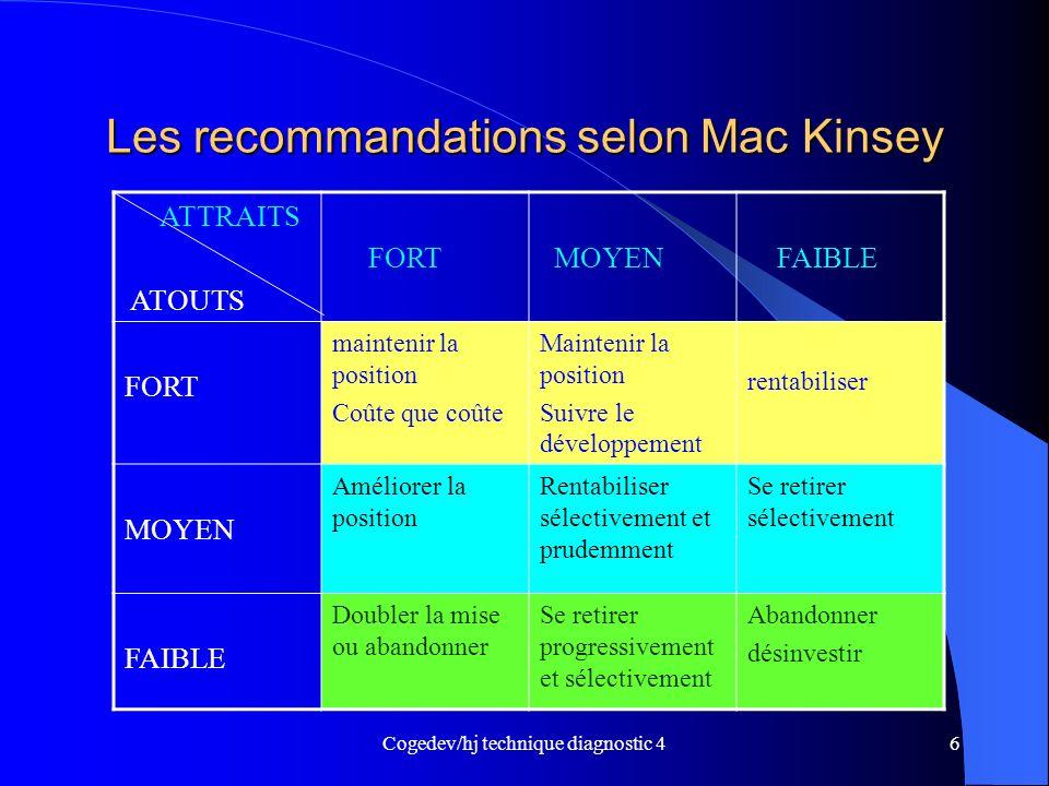 Les recommandations selon Mac Kinsey