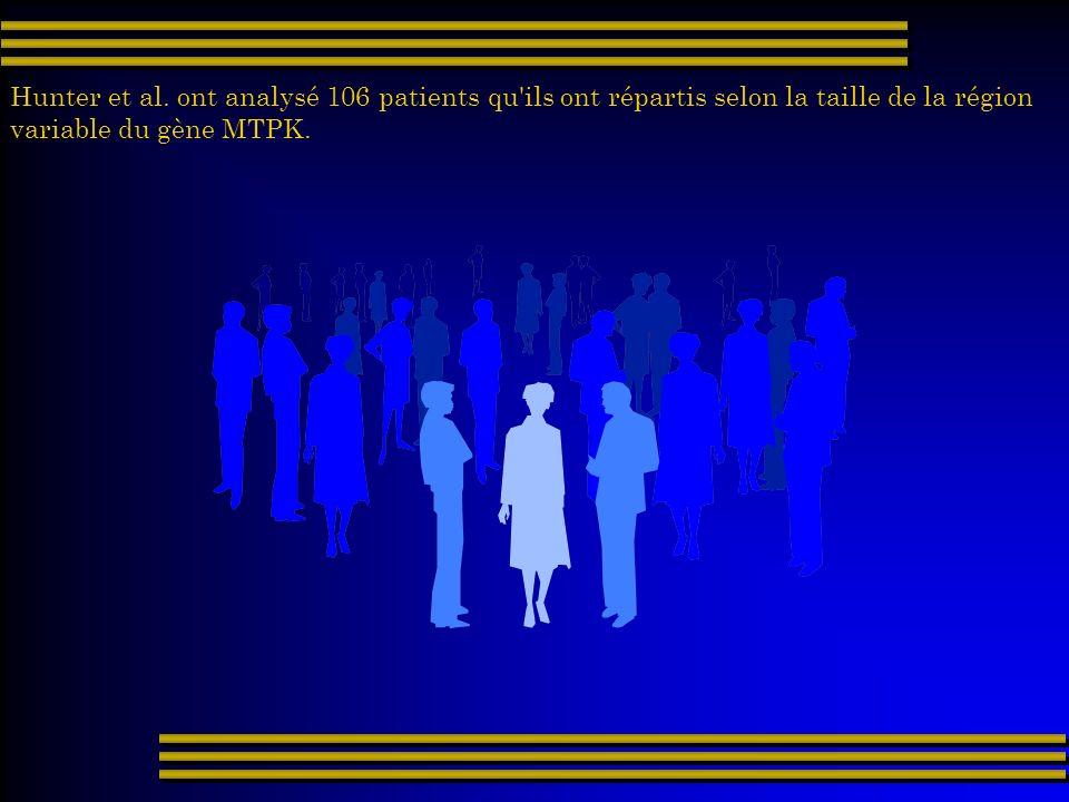 Hunter et al. ont analysé 106 patients qu ils ont répartis selon la taille de la région