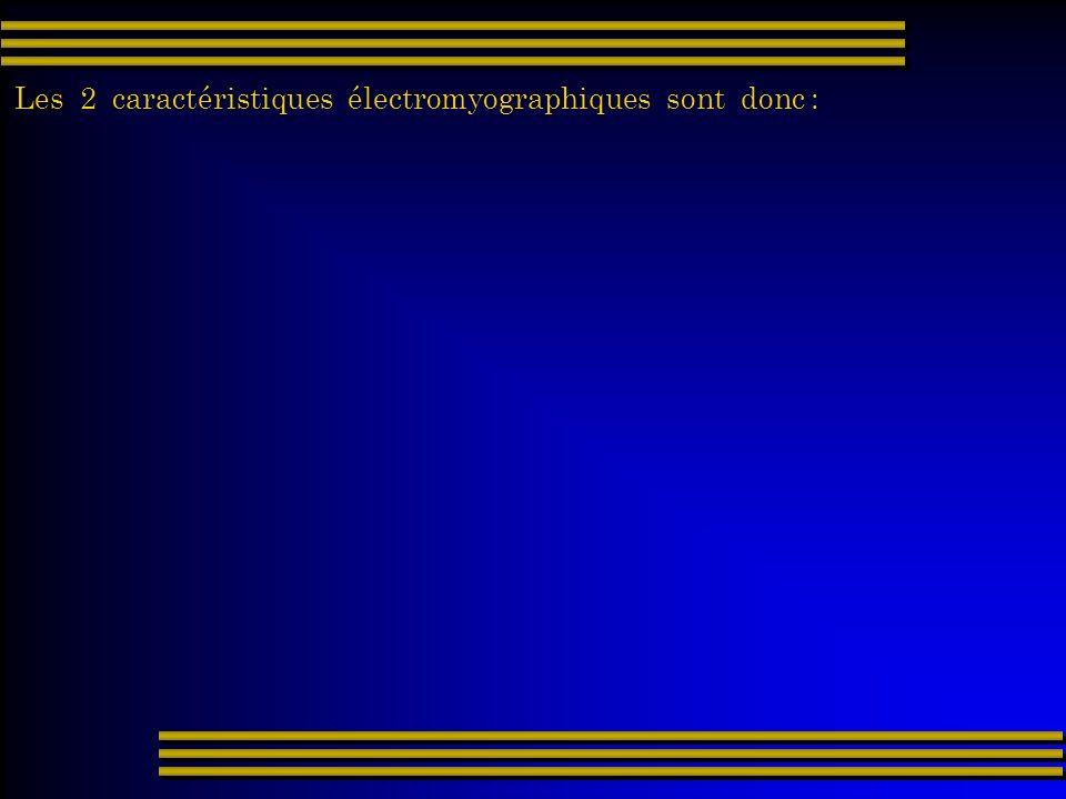 Les 2 caractéristiques électromyographiques sont donc :