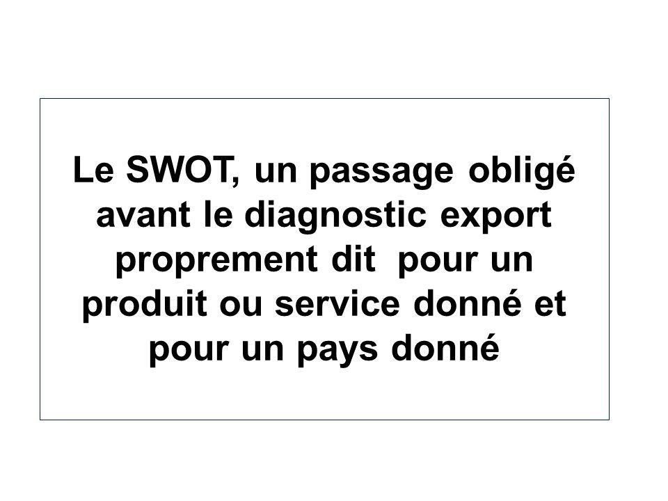 Le SWOT, un passage obligé avant le diagnostic export proprement dit pour un produit ou service donné et pour un pays donné