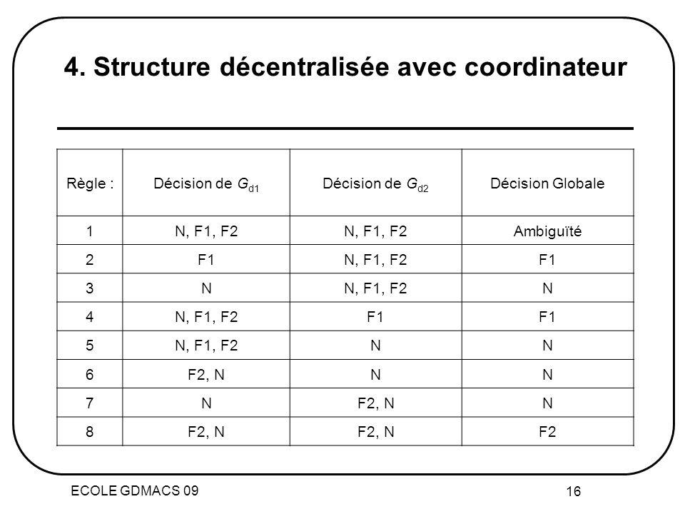 4. Structure décentralisée avec coordinateur