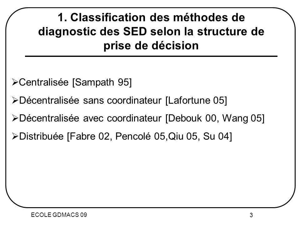 1. Classification des méthodes de diagnostic des SED selon la structure de prise de décision