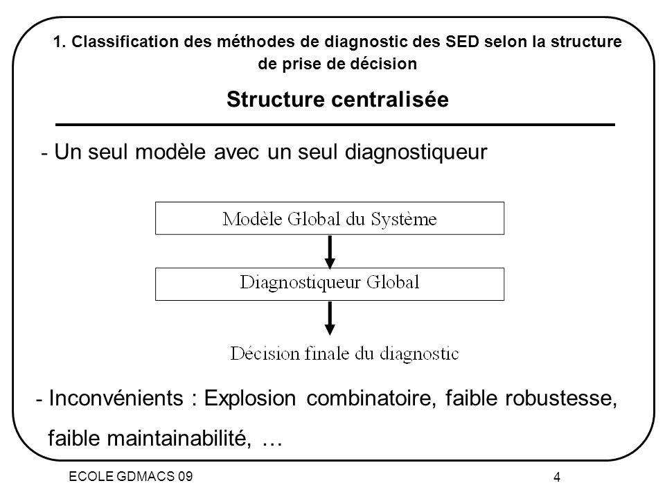 Structure centralisée