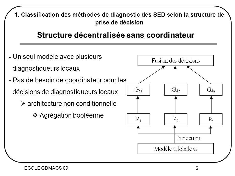 Structure décentralisée sans coordinateur