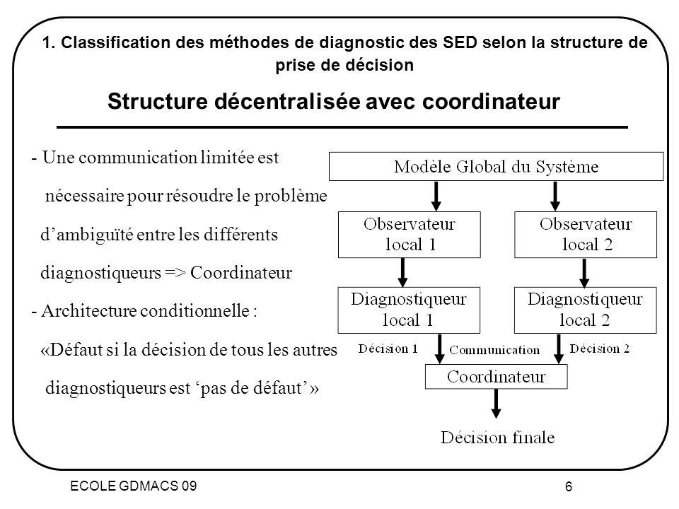 Structure décentralisée avec coordinateur