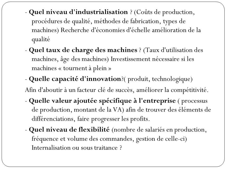- Quel niveau d industrialisation
