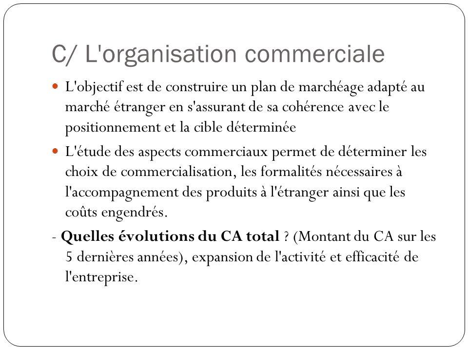 C/ L organisation commerciale