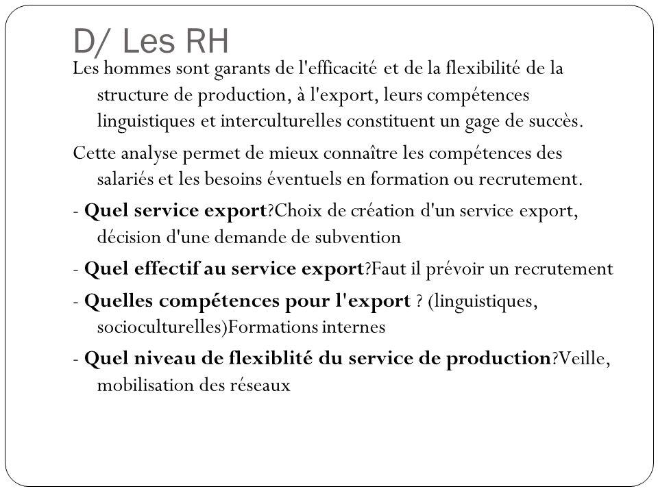 D/ Les RH