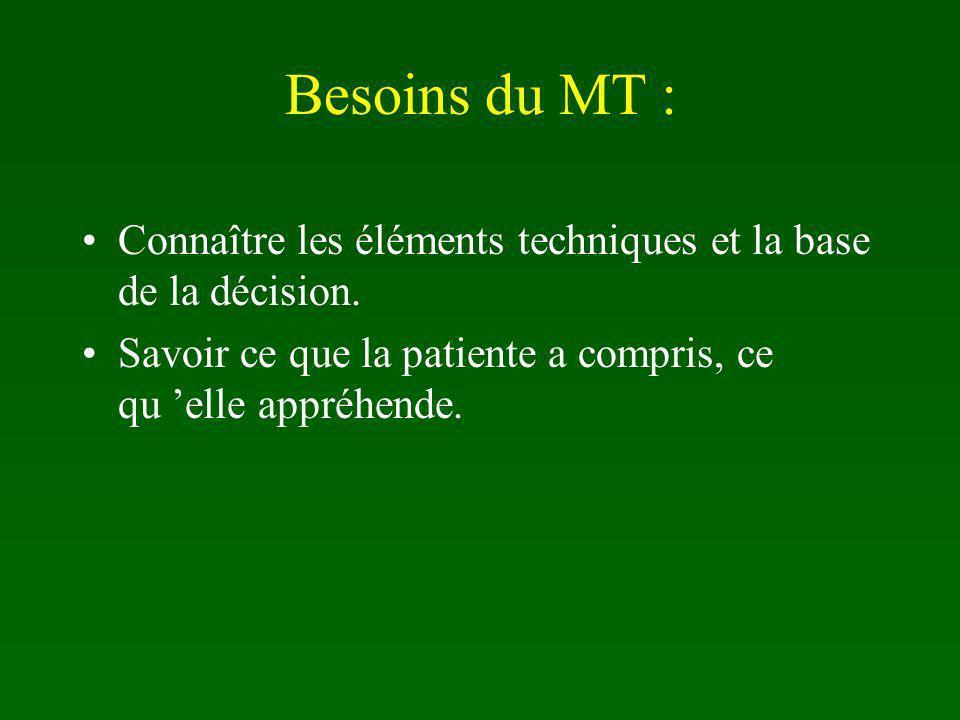 Besoins du MT : Connaître les éléments techniques et la base de la décision.