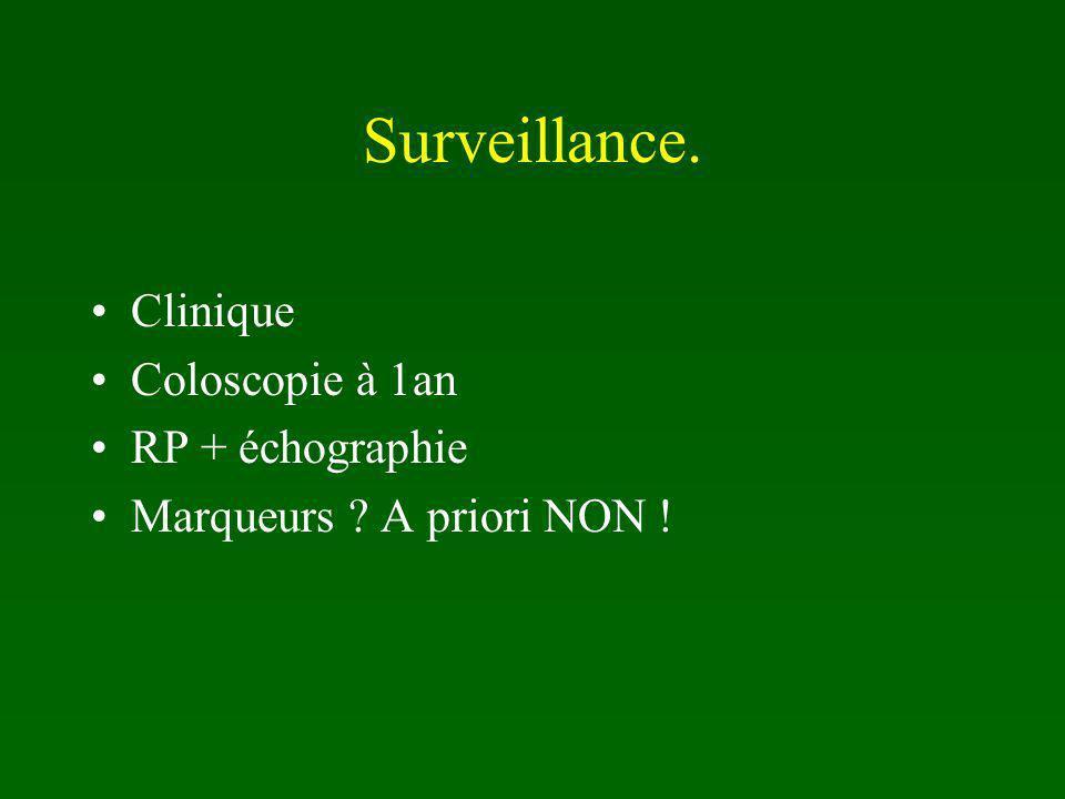Surveillance. Clinique Coloscopie à 1an RP + échographie