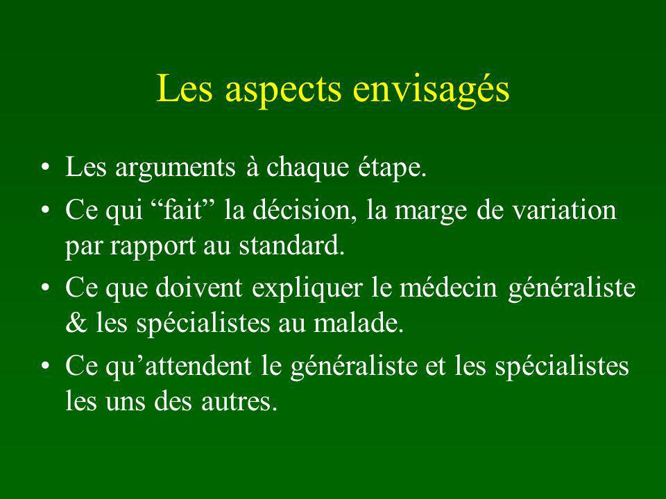 Les aspects envisagés Les arguments à chaque étape.
