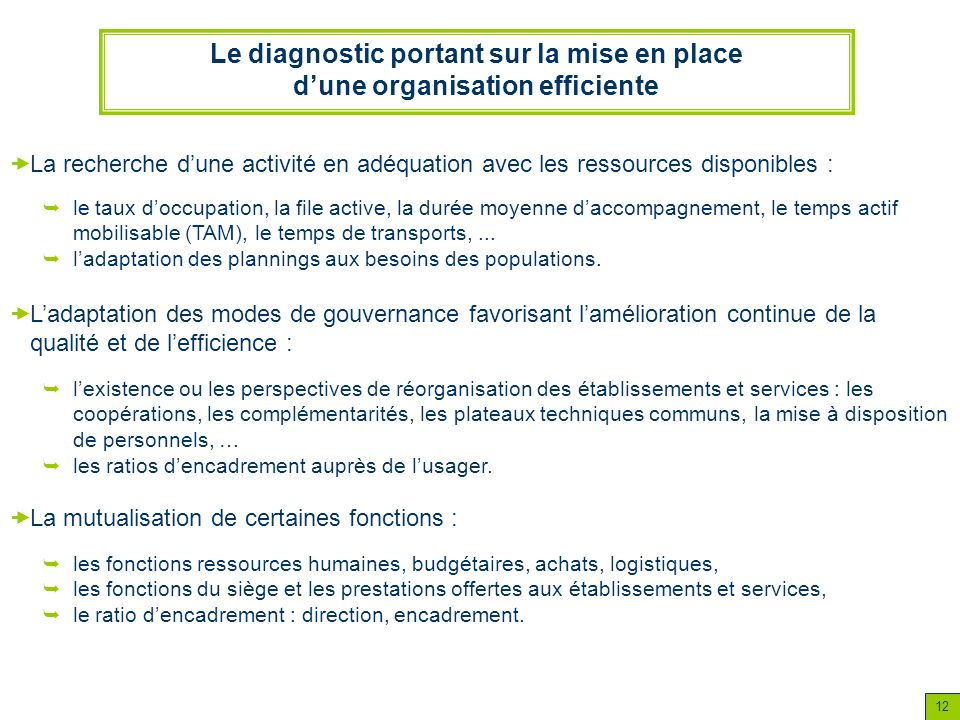 Le diagnostic portant sur la mise en place