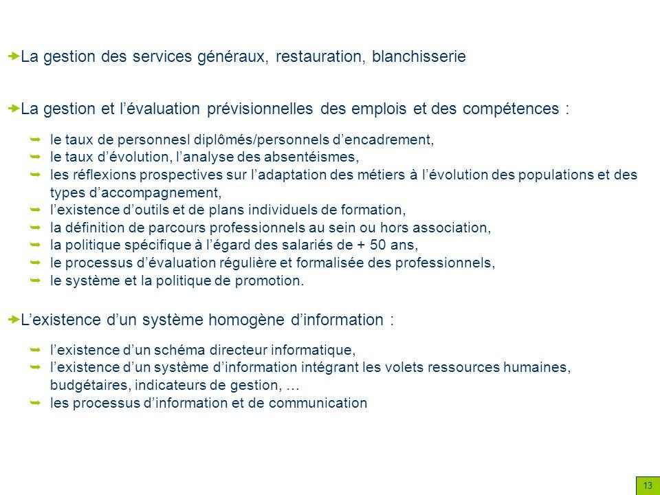 La gestion des services généraux, restauration, blanchisserie