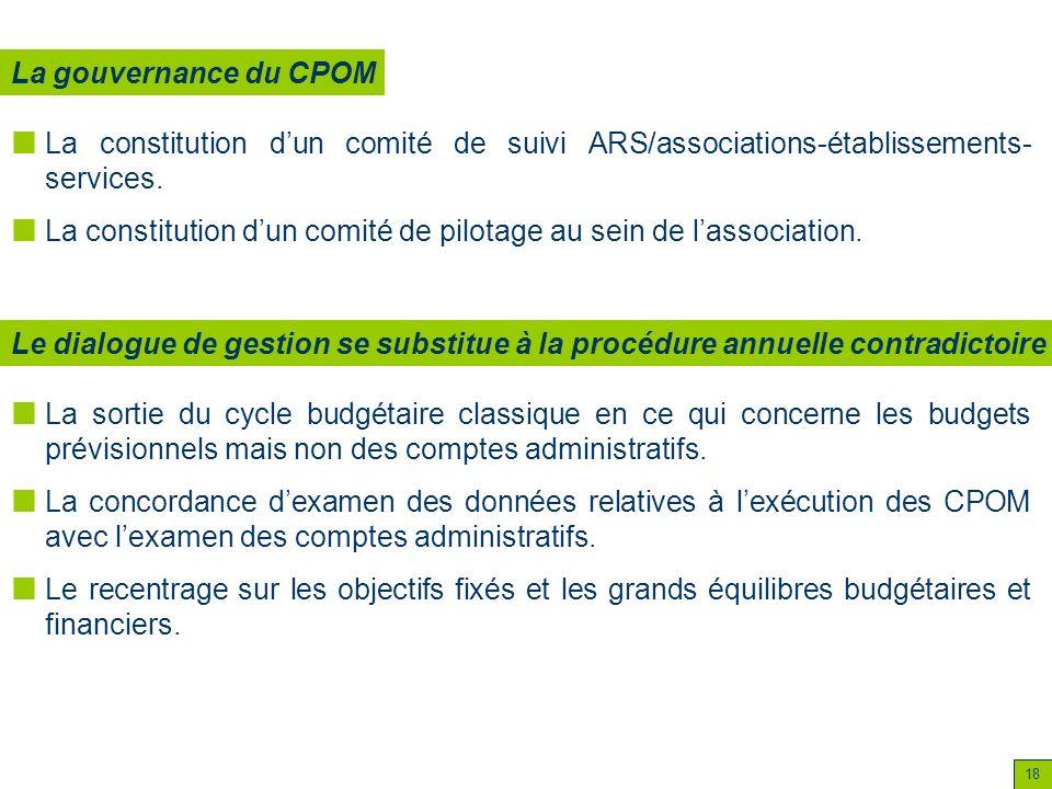 La constitution d'un comité de pilotage au sein de l'association.