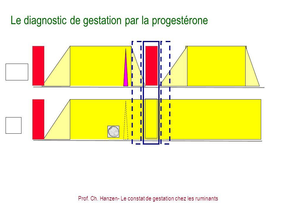 Le diagnostic de gestation par la progestérone