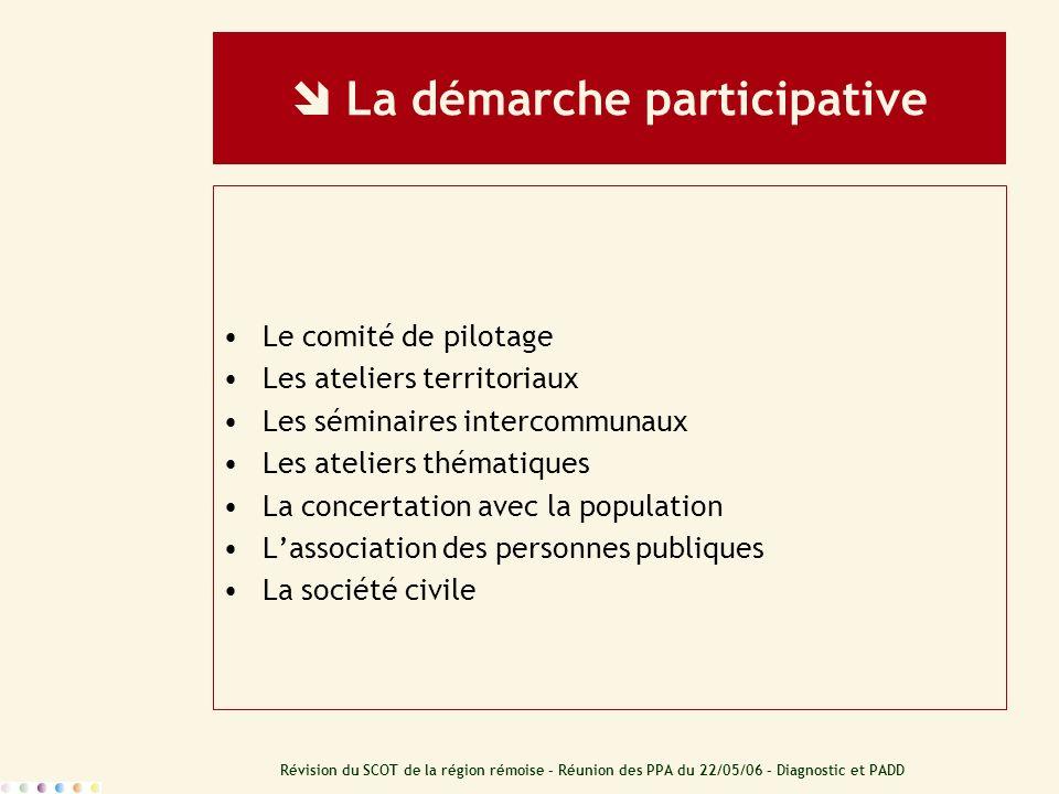  La démarche participative