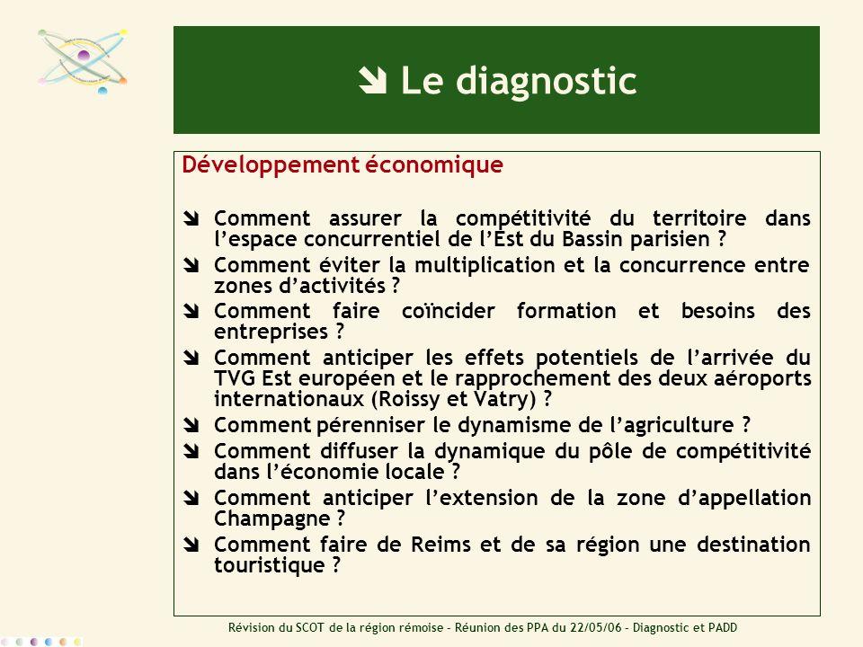  Le diagnostic Développement économique